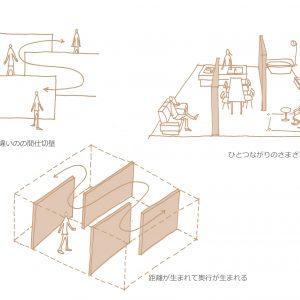 互い違いの内壁/homeHR 互い違いの内壁によって一つながりの空間に距離をもたらす