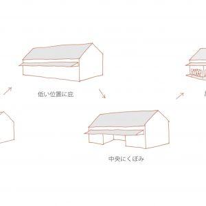 間口の庇/homeNK シンプルな家形に間口いっぱいの庇が取りつく