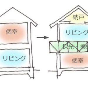 津島の四層二階建て住宅 木造2階建ての住宅を実は「4層」と解釈を広げる