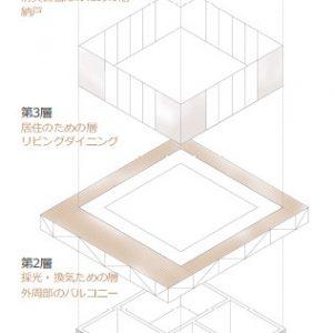 津島の四層二階建て住宅 積層の構成