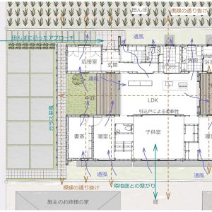半透明の中庭/homeKZ 平面図