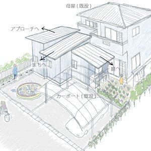 三方向の屋根/annexTK 母屋の庭に三方向の屋根が架かる